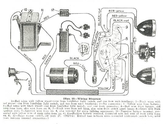 Wiring Diagram Harley Davidson | BRITISH Only Austria ...