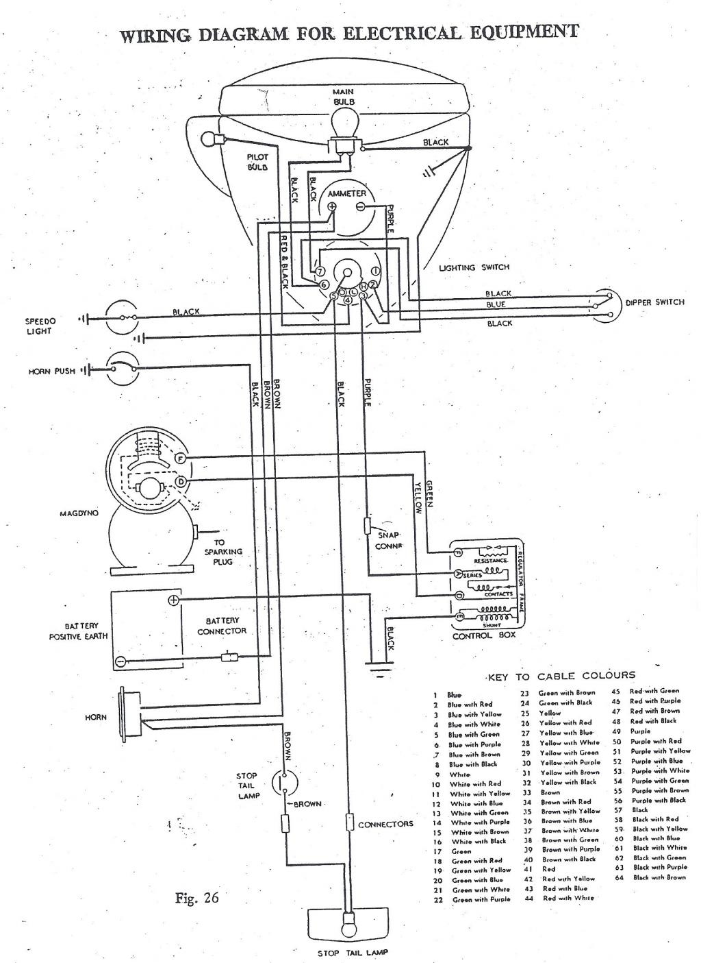 Ignition Coil Wiring Diagram Positive Earth